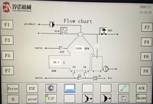 GEA离心机升级改造—控制系统
